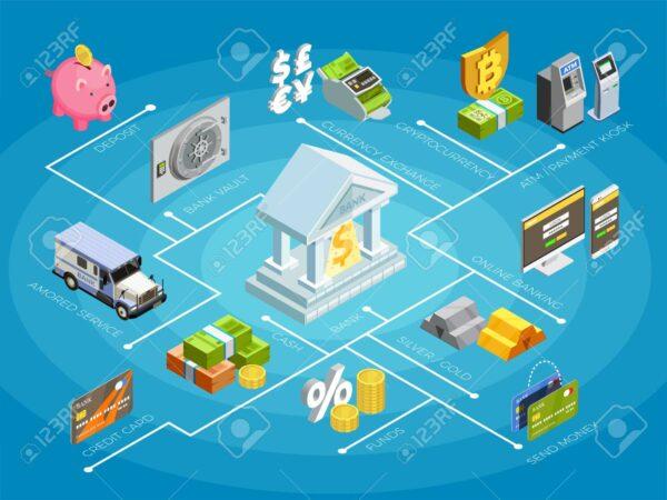 Asesoramiento y Gestión Administrativa de Productos y Servicios Financieros de Pasivo