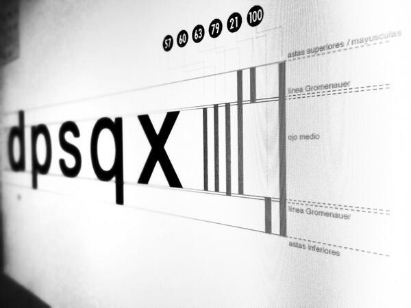 Arquitectura tipográfica en productos gráficos